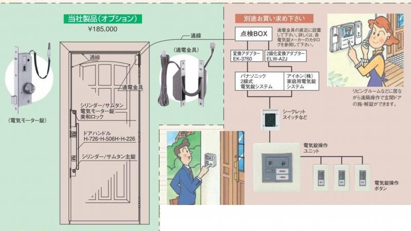 安心の電気錠システム